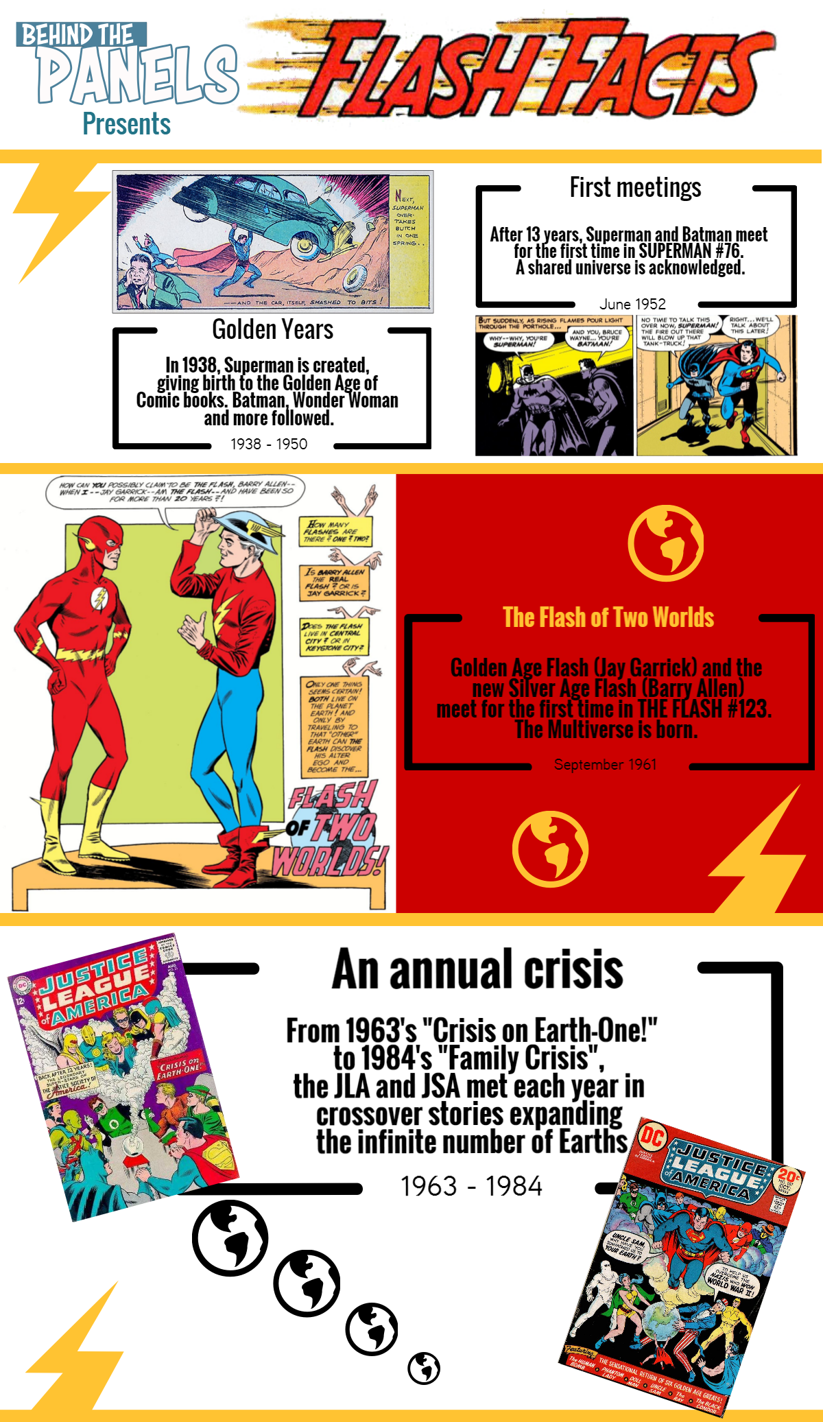Behind The Panels Presents  Flash Facts #1 - Crisis Explained: Enter the Multiverse